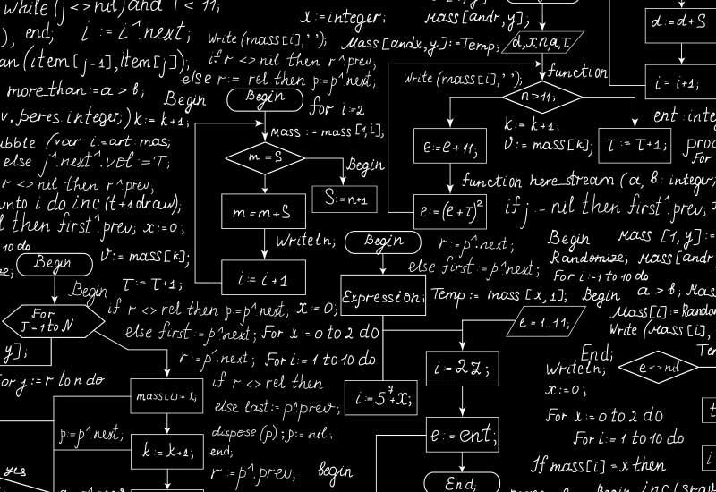 This is what an algori... Mathematics Formula