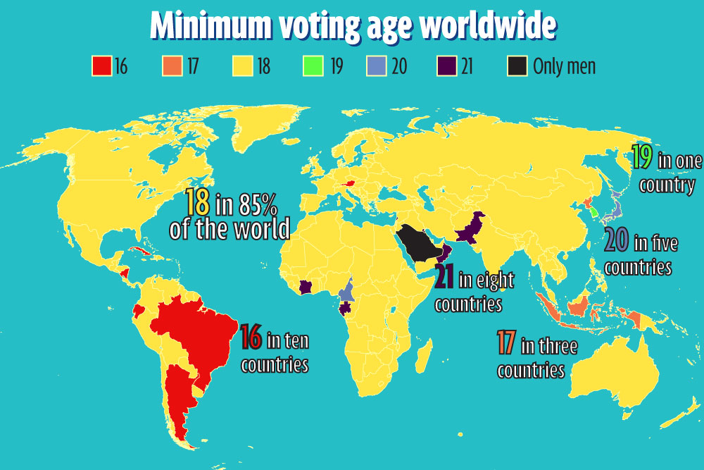 minimum voting age worldwide